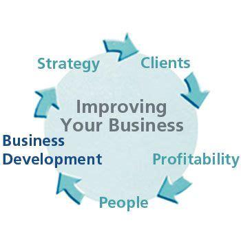 Business plan loan application sample